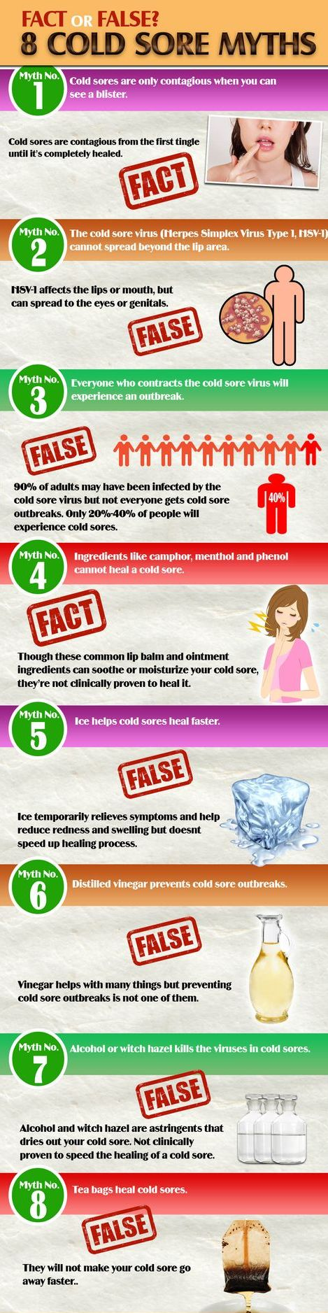 cold sore myths